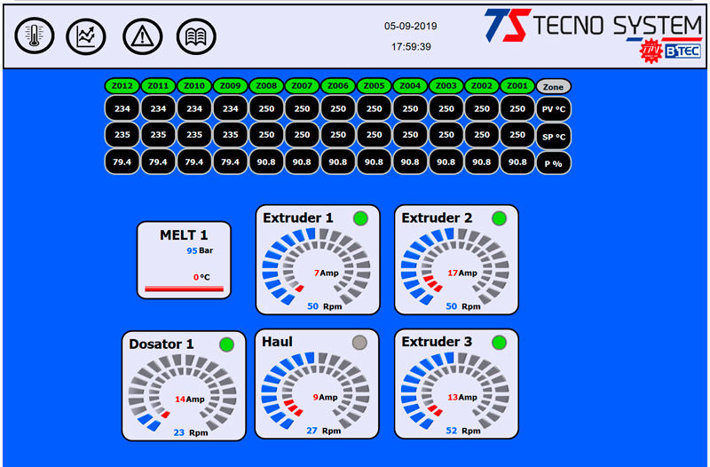 Pantalla software control remoto Extrusora monotornillo 45 para PVC