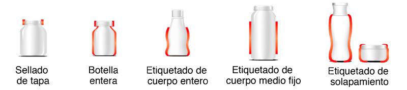 Tipos de etiquetado sleeve