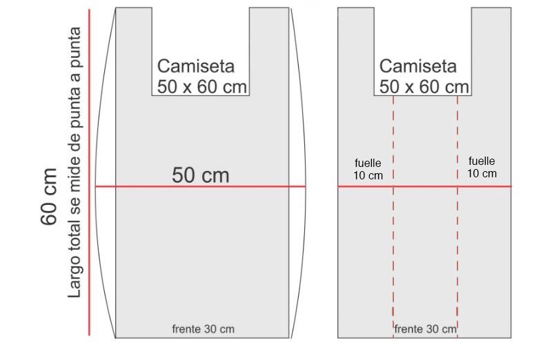 Las dos maneras de medir el largo y el ancho total de una bolsa camiseta. A la izquierda midiendo el ancho con la bolsa desplegada y a la derecha sumando el ancho de los dos fuelles al ancho del frontal