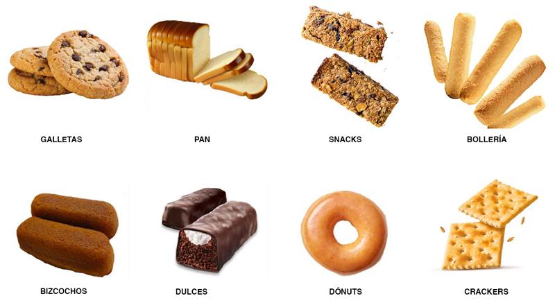 Productos de bollería / panadería envasables con las líneas automáticas de envasado y empaquetado de CT Pack.